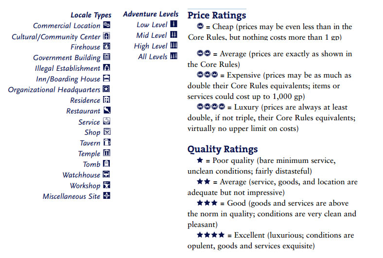Ptolus Local Types and Adventure Levels and Price Ratings and Quality Ratings